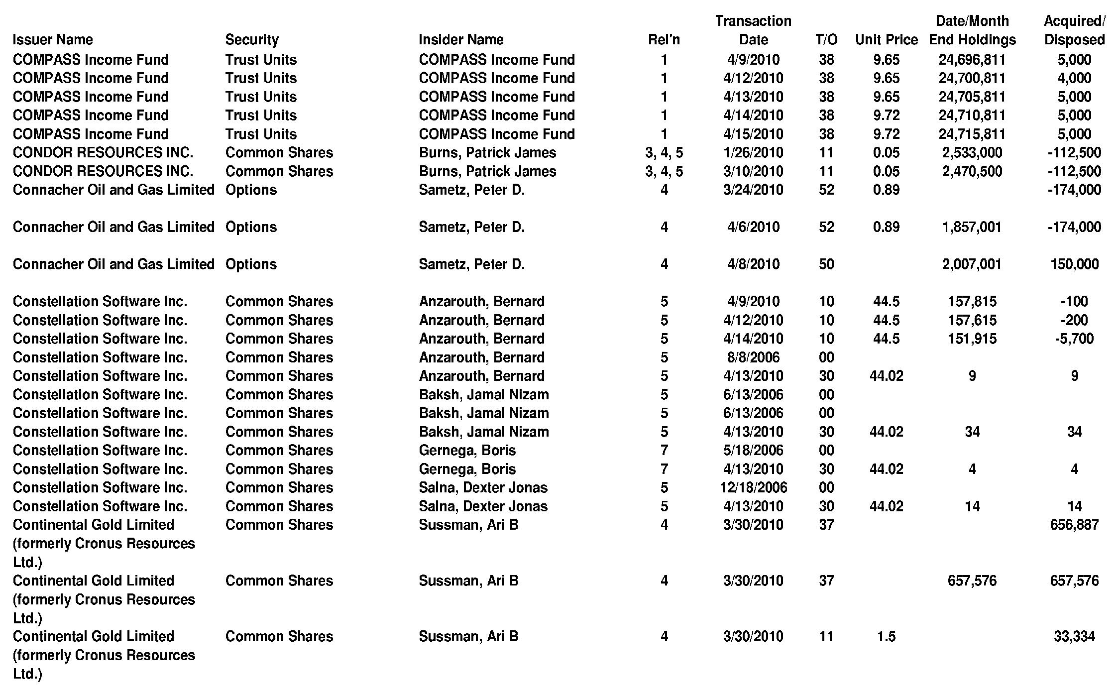 tirex resources ltd name change